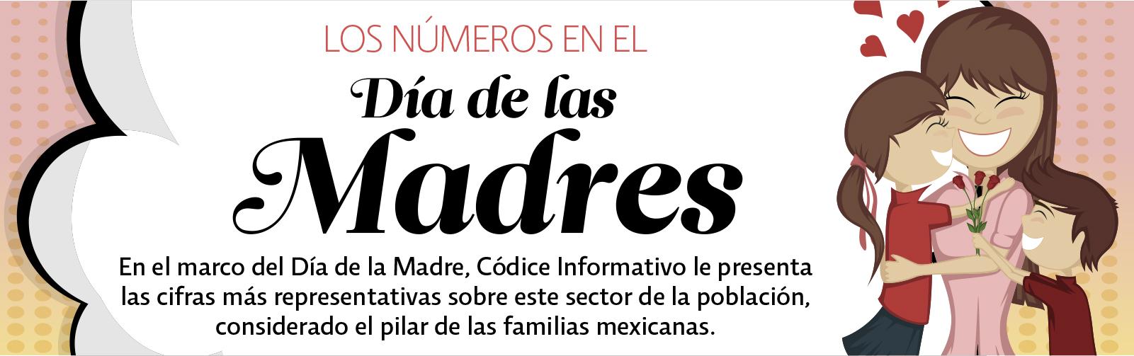 Los números en el Día de las Madres
