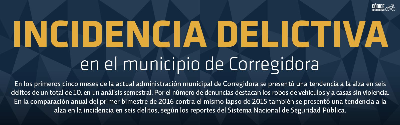 Incidencia delictiva en el municipio de Corregidora