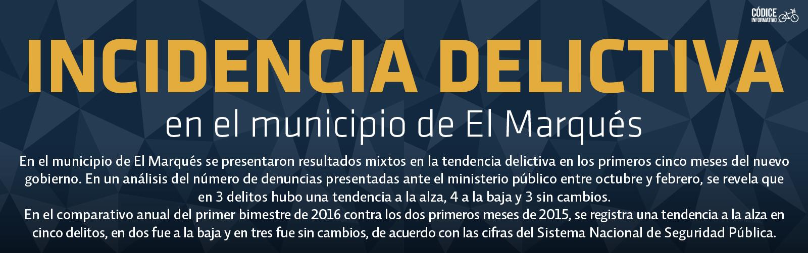 Incidencia Delictiva en el municipio El Marqués