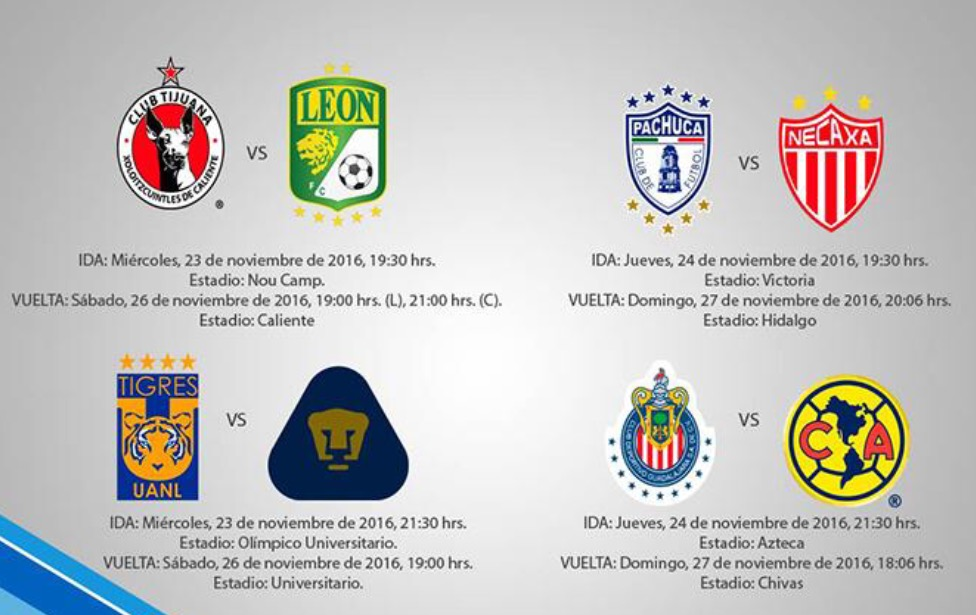 Horario, programación y canales para ver cuartos de final — Liga MX