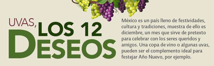 Uvas, los 12 deseos