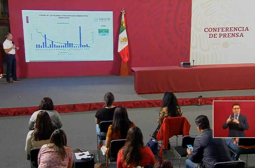 México, a punto de llegar al centenar de defunciones por COVID-19