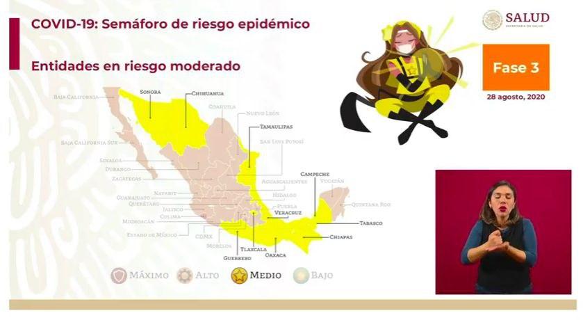 Pasarán a semáforo amarillo diez estados en indicador del Gobierno Federal