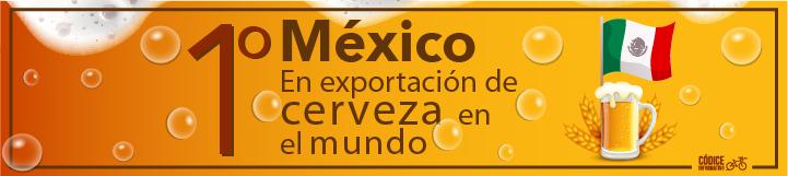 México, primer lugar en exportación de cerveza