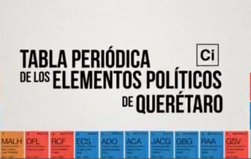 #Realpolitik: Esta es la #TablaPeriódica de los elementos políticos de Querétaro