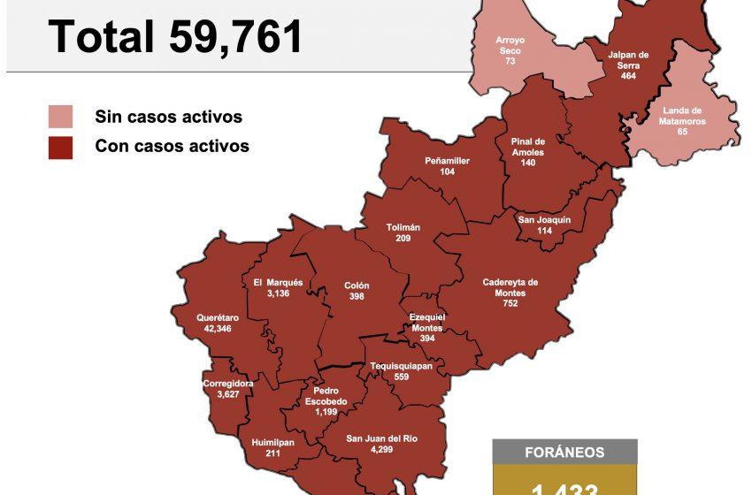 Querétaro alcanza 4 mil defunciones por COVID-19